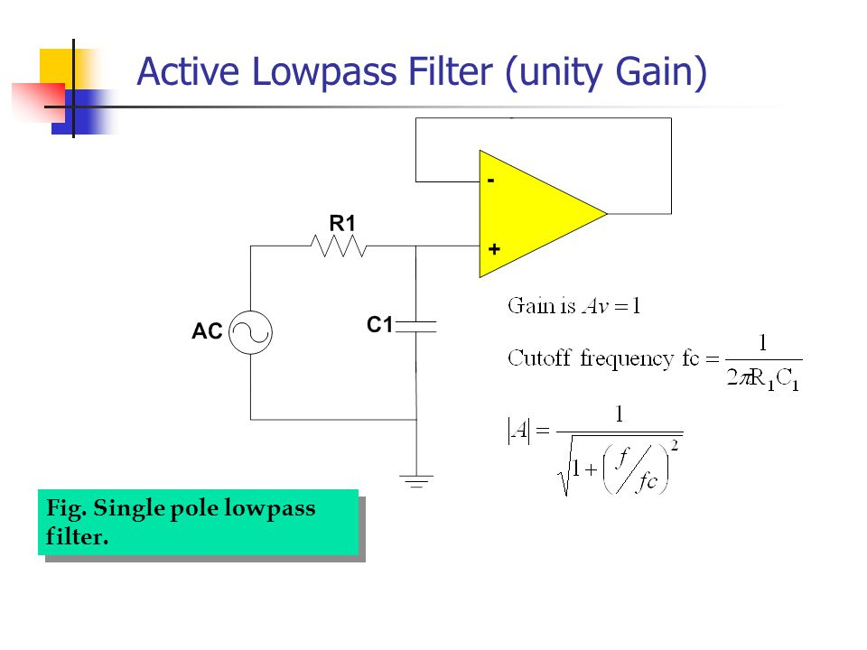Active Lowpass Filter (unity Gain) Fig. Single pole lowpass filter.