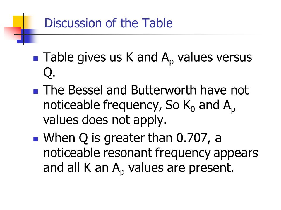 Discussion of the Table Table gives us K and A p values versus Q.