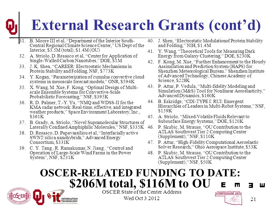 OSCER State of the Center Address Wed Oct 3 2012 21 External Research Grants (cont'd) 31.B.