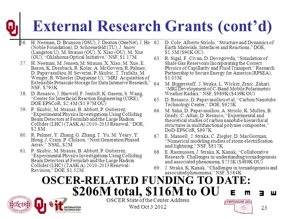 OSCER State of the Center Address Wed Oct 3 2012 23 External Research Grants (cont'd) 56.H.