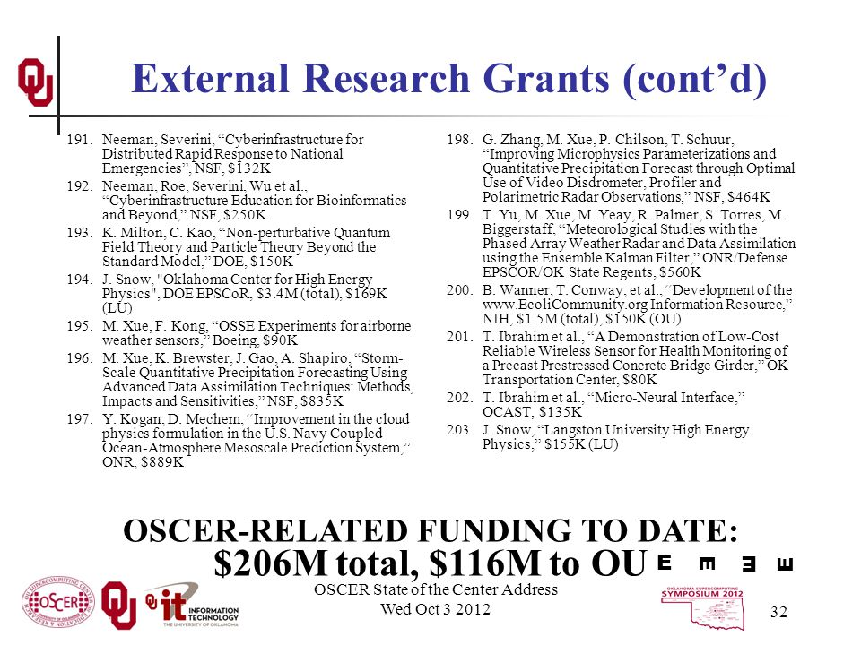 OSCER State of the Center Address Wed Oct 3 2012 32 External Research Grants (cont'd) 191.Neeman, Severini, Cyberinfrastructure for Distributed Rapid Response to National Emergencies , NSF, $132K 192.Neeman, Roe, Severini, Wu et al., Cyberinfrastructure Education for Bioinformatics and Beyond, NSF, $250K 193.K.