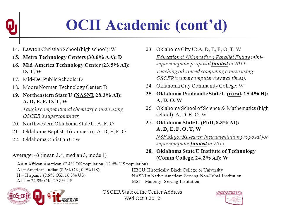 OCII Academic (cont'd) 14.Lawton Christian School (high school): W 15.Metro Technology Centers (30.6% AA): D 16.Mid-America Technology Center (23.5% AI): D, T, W 17.Mid-Del Public Schools: D 18.Moore Norman Technology Center: D 19.Northeastern State U (NASNI, 28.3% AI): A, D, E, F, O, T, W Taught computational chemistry course using OSCER's supercomputer.