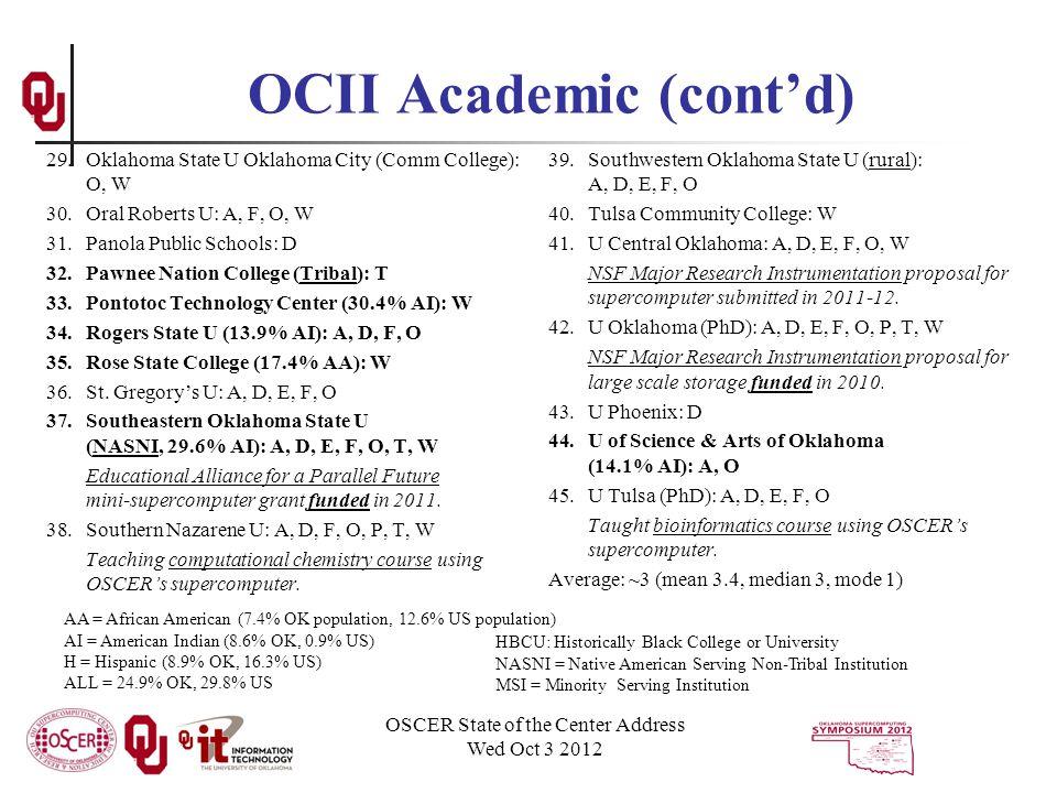 OCII Academic (cont'd) 29.Oklahoma State U Oklahoma City (Comm College): O, W 30.Oral Roberts U: A, F, O, W 31.Panola Public Schools: D 32.Pawnee Nation College (Tribal): T 33.Pontotoc Technology Center (30.4% AI): W 34.Rogers State U (13.9% AI): A, D, F, O 35.Rose State College (17.4% AA): W 36.St.