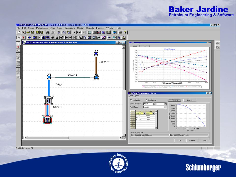 Baker Jardine Petroleum Engineering & Software PIPESIM / Baker Jardine Update  Baker Jardine acquired by Schlumberger April 2001  Continue to Focus on PIPESIM Suite and ProdMan  Plus Integration with SLB Products e.g.