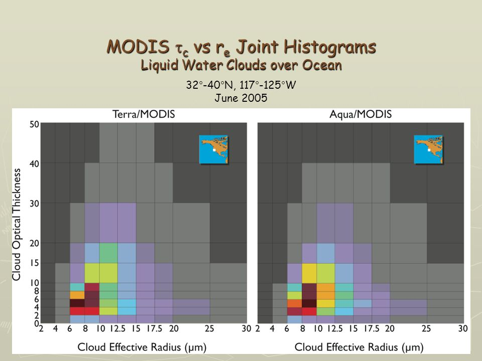 MODIS  c vs r e Joint Histograms Liquid Water Clouds over Ocean 32°-40°N, 117°-125°W June 2005