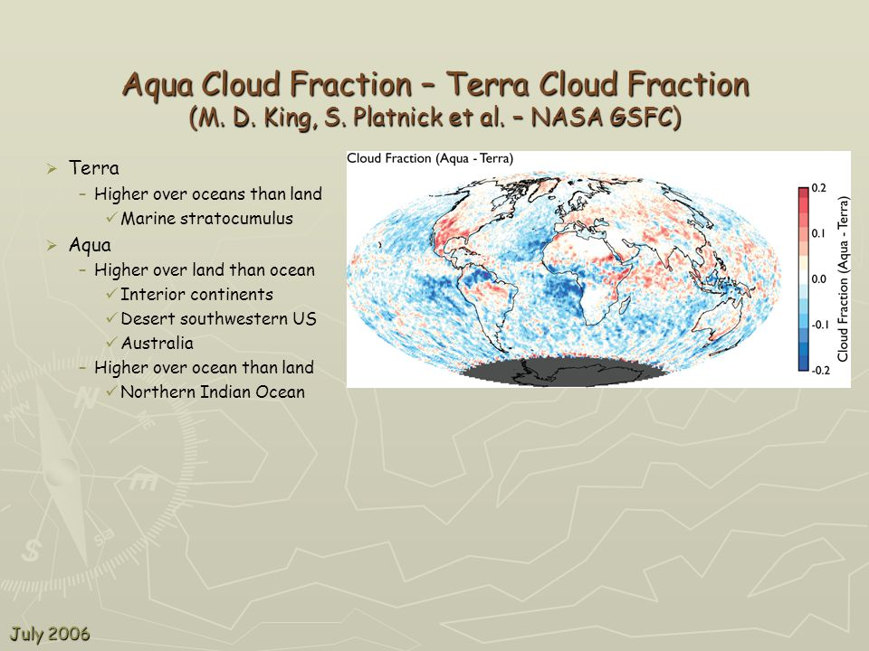 Aqua Cloud Fraction – Terra Cloud Fraction (M. D.