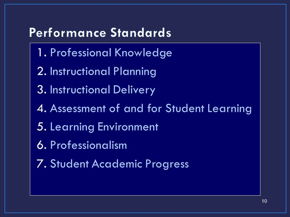 1.Professional Knowledge 2.Instructional Planning 3.Instructional Delivery 4.Assessment of and for Student Learning 5.Learning Environment 6.Professionalism 7.Student Academic Progress 10