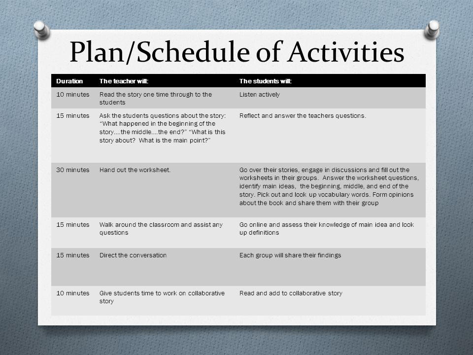Plan/Schedule of Activities DurationThe teacher will:The students will: 10 minutesRead the story one time through to the students Listen actively 15 minutesAsk the students questions about the story: What happened in the beginning of the story….the middle….the end What is this story about.