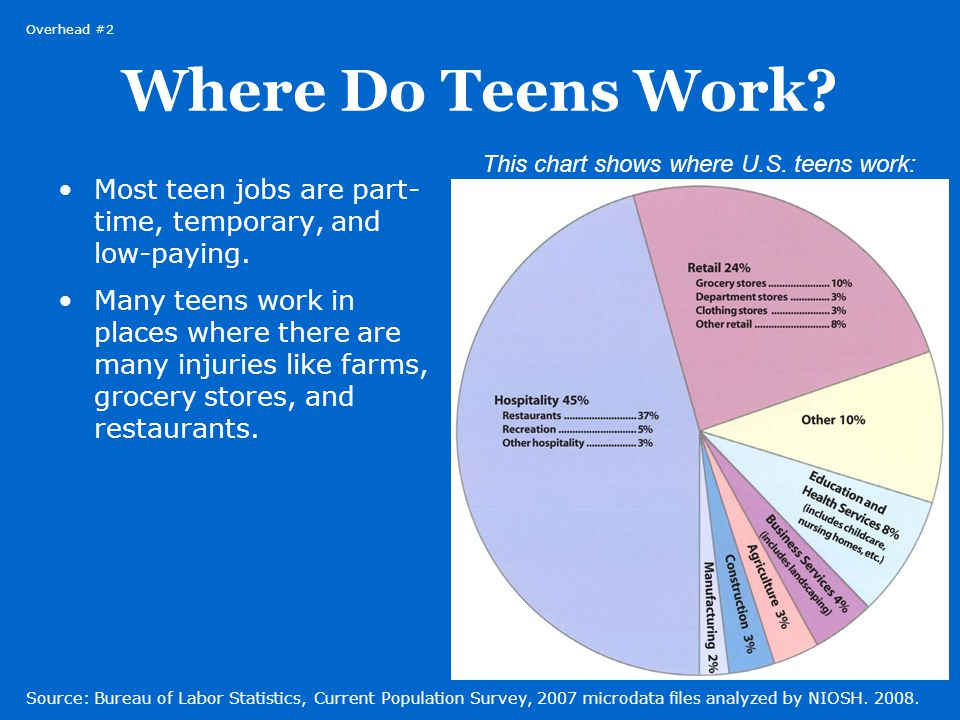 high paying teenage jobs