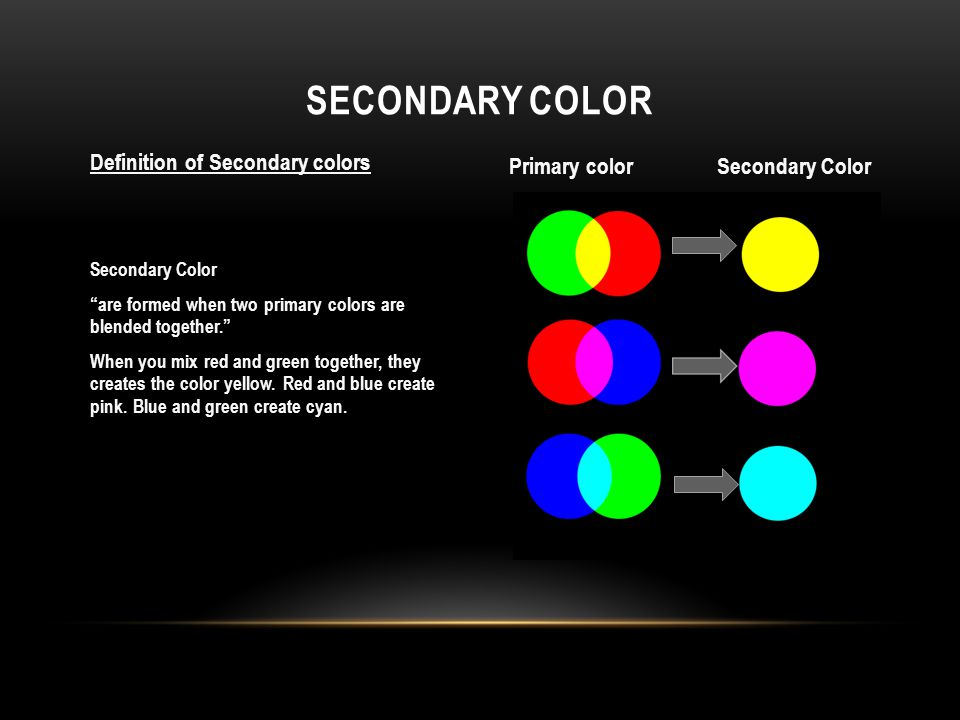 SECONDARY COLOR Definition Of Secondary Colors Color Are Formed When Two Primary Blended