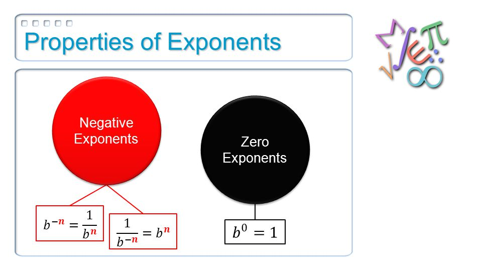 Properties of Exponents Zero Exponents Negative Exponents