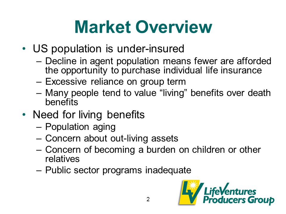2 Market Overview US population is under-insured –Decline in agent population means fewer are afforded the opportunity to purchase individual life insurance –Excessive reliance on group term –Many people tend to value living benefits over death benefits Need for living benefits –Population aging –Concern about out-living assets –Concern of becoming a burden on children or other relatives –Public sector programs inadequate