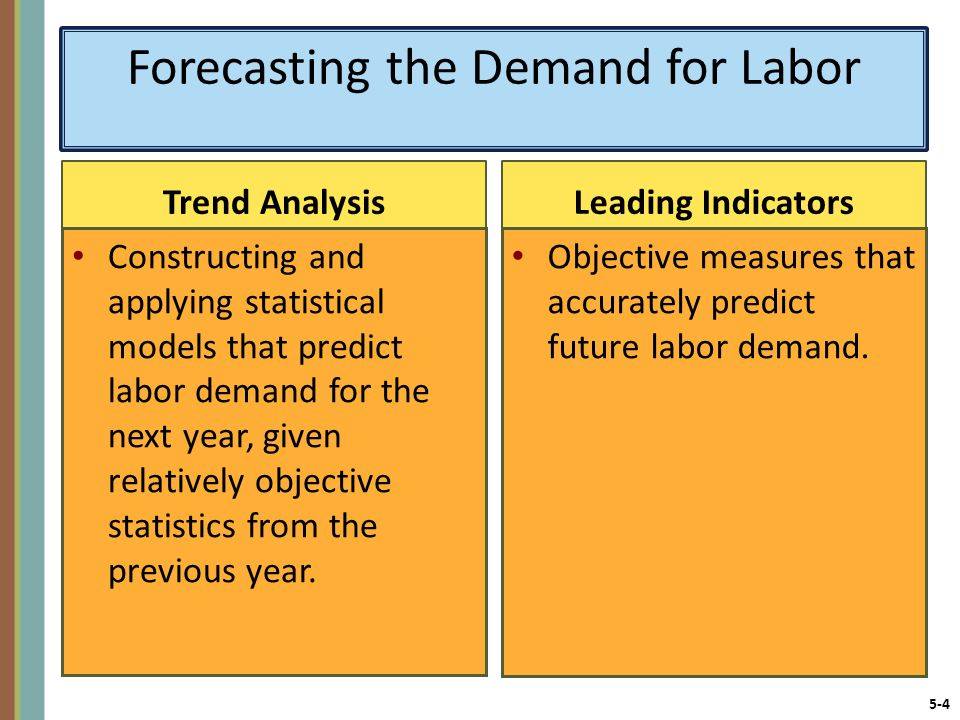 5-4 Forecasting the Demand for Labor Trend Analysis Constructing and applying statistical models that predict labor demand for the next year, given relatively objective statistics from the previous year.