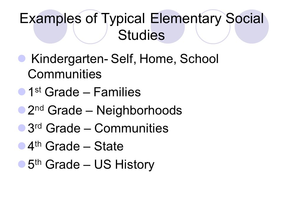 Examples of Typical Elementary Social Studies Kindergarten- Self, Home, School Communities 1 st Grade – Families 2 nd Grade – Neighborhoods 3 rd Grade – Communities 4 th Grade – State 5 th Grade – US History