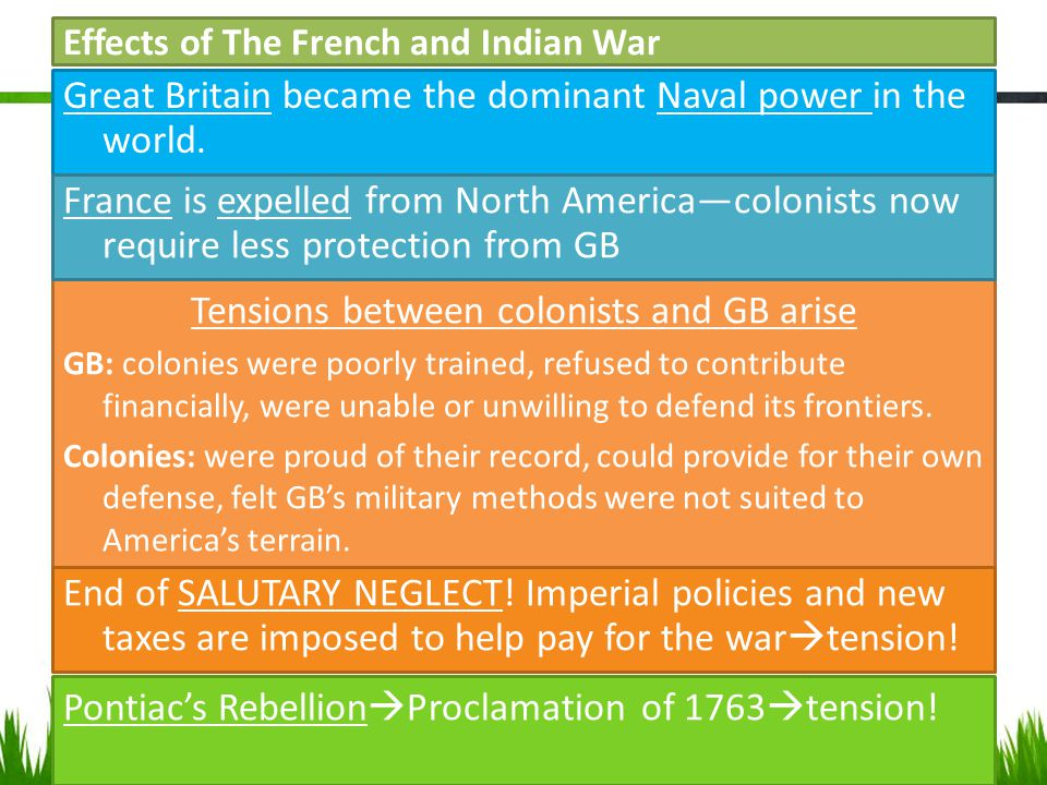 effects of the french and indian war on the american colonists The french and indian war had a few effects on the colonies someof the effects that the war has were costing england a lot of moneyand been forced to pay taxes or get killed.