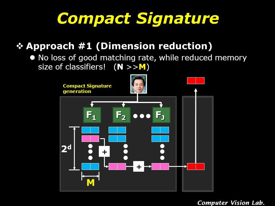 Fri Young Ki Baik Computer Vision Lab Ppt Download
