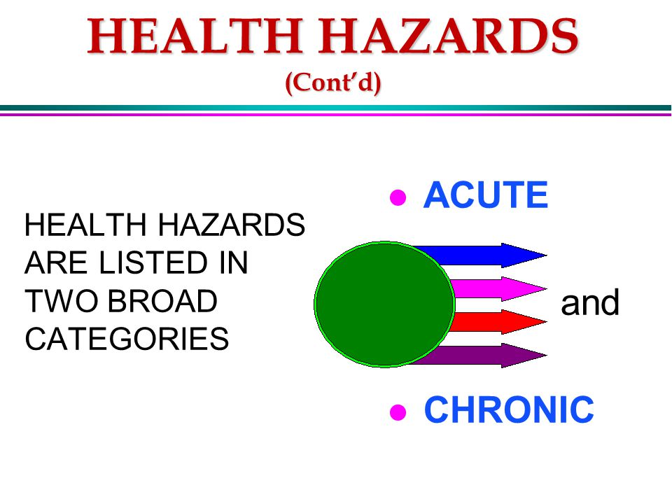 HEALTH HAZARDS (Cont'd) HEALTH HAZARDS ARE LISTED IN TWO BROAD CATEGORIES l ACUTE and l CHRONIC