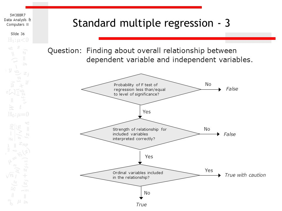SW388R7 Data Analysis & Computers II Slide 36 Standard multiple regression - 3 Yes Probability of F test of regression less than/equal to level of significance.