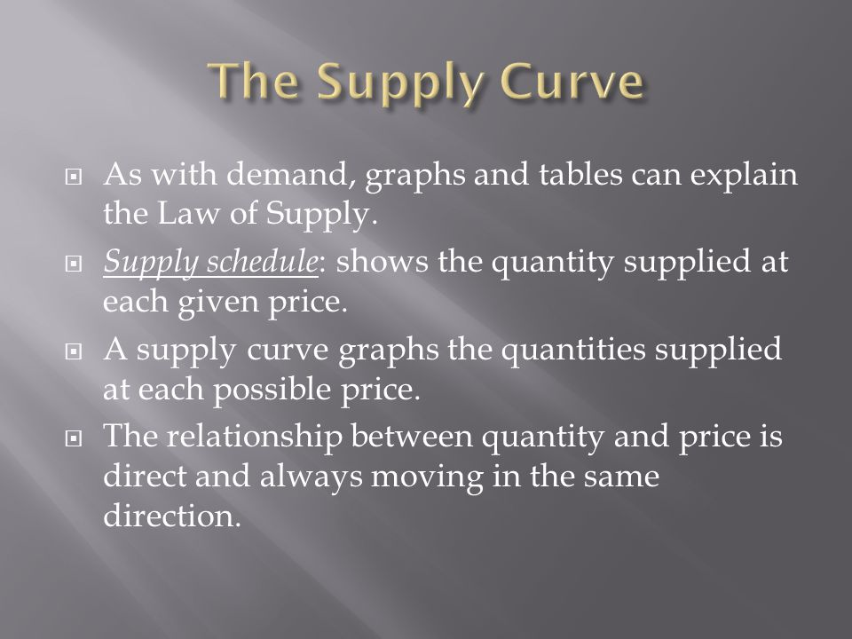  As with demand, graphs and tables can explain the Law of Supply.