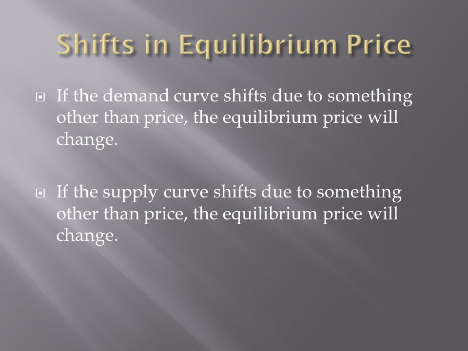  If the demand curve shifts due to something other than price, the equilibrium price will change.