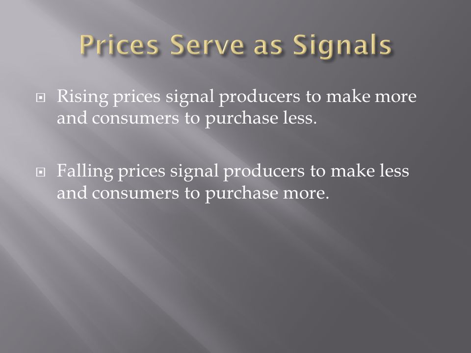  Rising prices signal producers to make more and consumers to purchase less.
