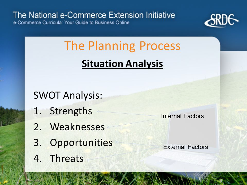 The Planning Process Situation Analysis SWOT Analysis: 1.Strengths 2.Weaknesses 3.Opportunities 4.Threats Internal Factors External Factors