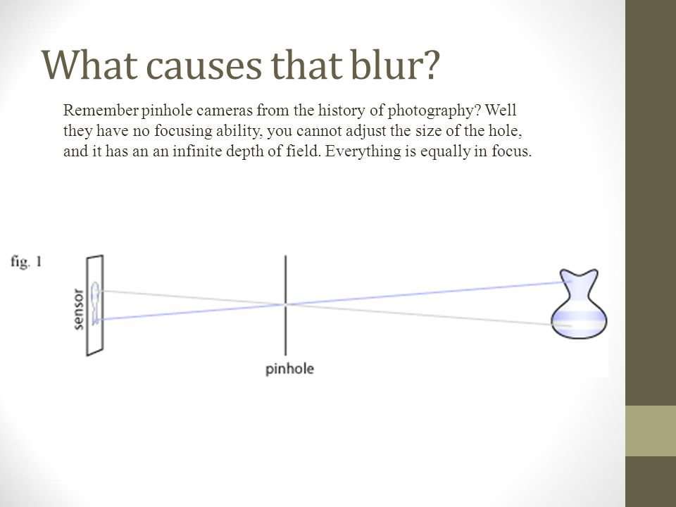 What causes that blur. Remember pinhole cameras from the history of photography.