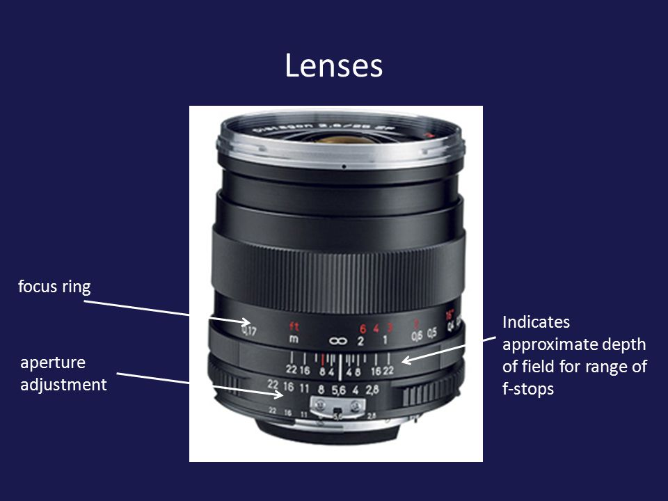 Lenses focus ring aperture adjustment Indicates approximate depth of field for range of f-stops