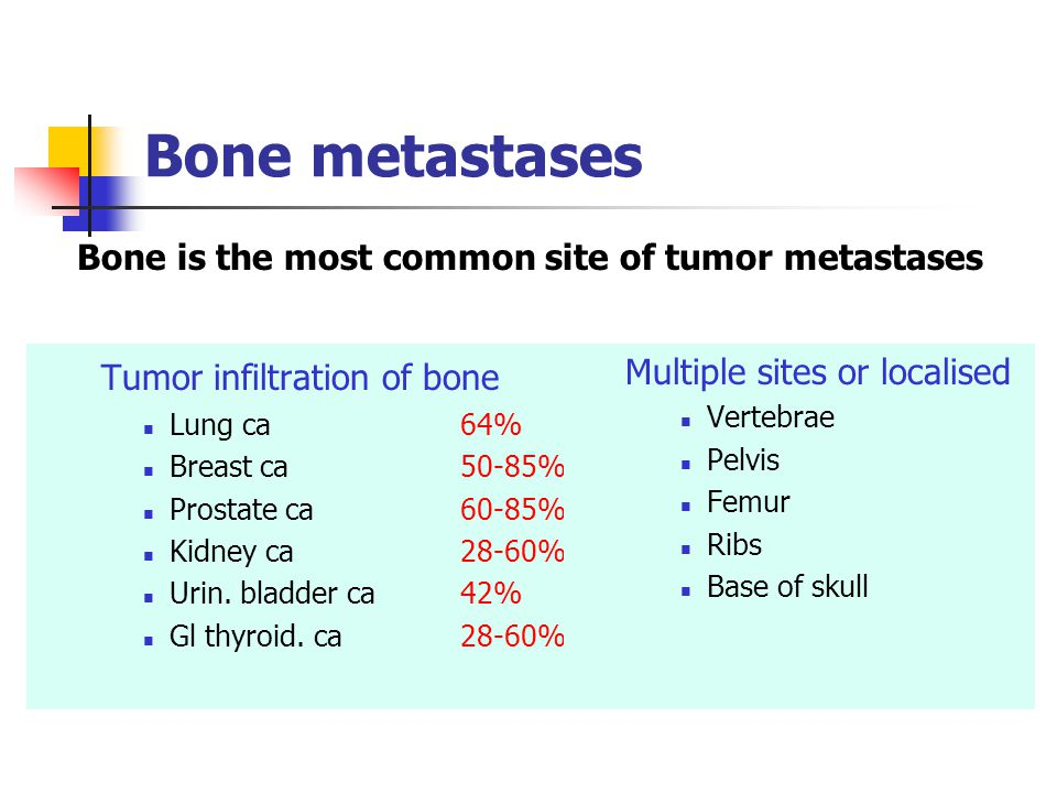 Bone metastases Tumor infiltration of bone Lung ca 64% Breast ca 50-85% Prostate ca 60-85% Kidney ca 28-60% Urin.