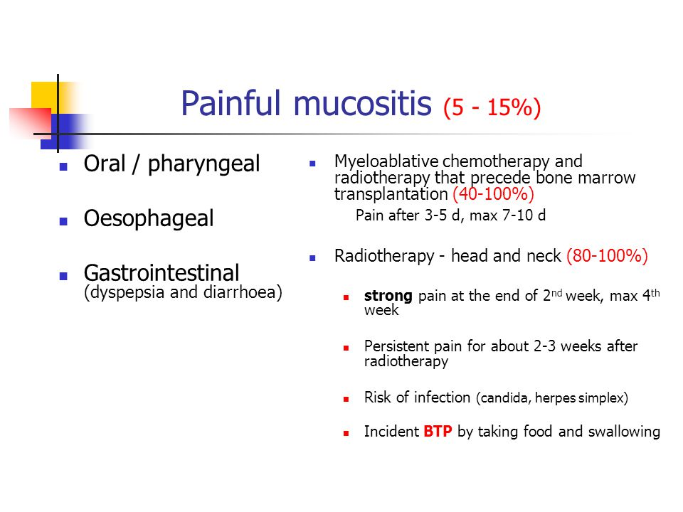 Painful mucositis (5 - 15%) Oral / pharyngeal Oesophageal Gastrointestinal (dyspepsia and diarrhoea) Myeloablative chemotherapy and radiotherapy that precede bone marrow transplantation (40-100%) Pain after 3-5 d, max 7-10 d Radiotherapy - head and neck (80-100%) strong pain at the end of 2 nd week, max 4 th week Persistent pain for about 2-3 weeks after radiotherapy Risk of infection (candida, herpes simplex) Incident BTP by taking food and swallowing