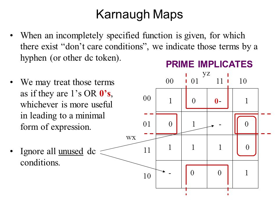 Karnaugh Maps When an incompletely specified function is given, for which there exist don't care conditions , we indicate those terms by a hyphen (or other dc token).