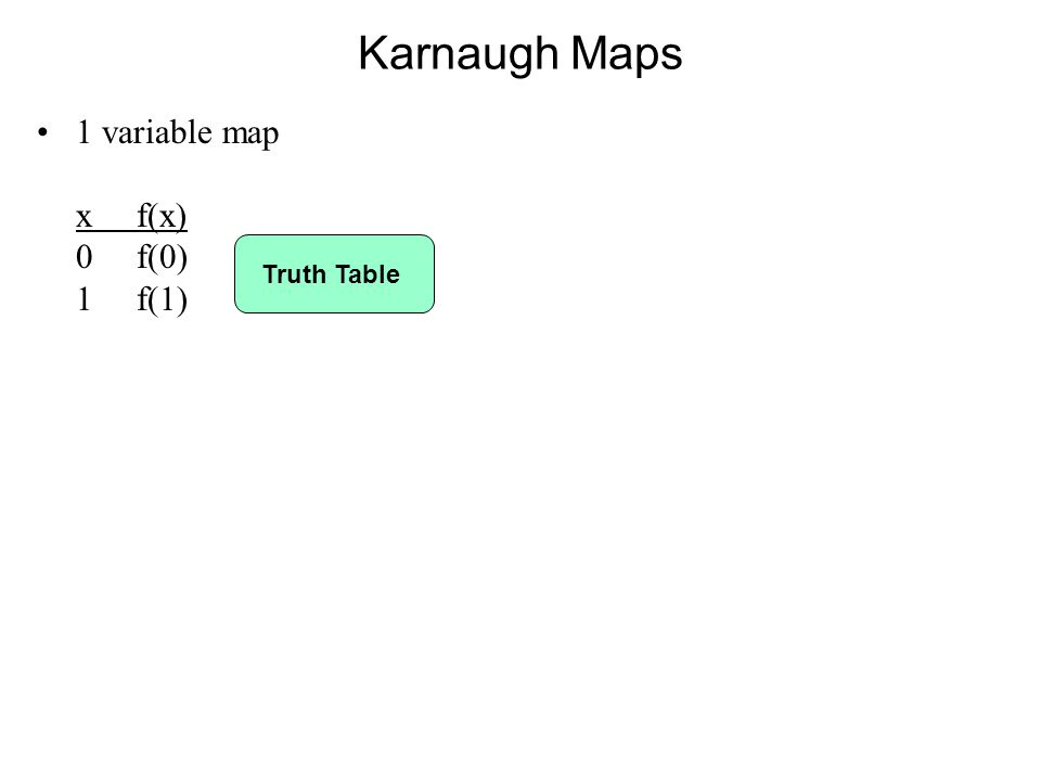 Karnaugh Maps 1 variable map x f(x) 0 f(0) 1 f(1) Truth Table