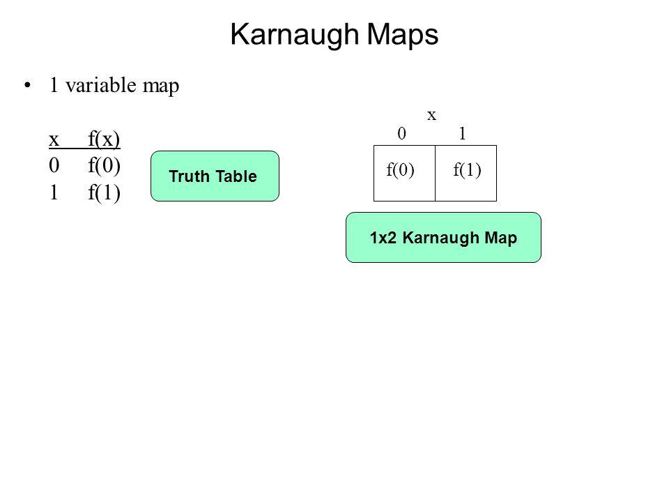 Karnaugh Maps 1 variable map x f(x) 0 f(0) 1 f(1) f(0)f(1) x 0 1 Truth Table1x2 Karnaugh Map