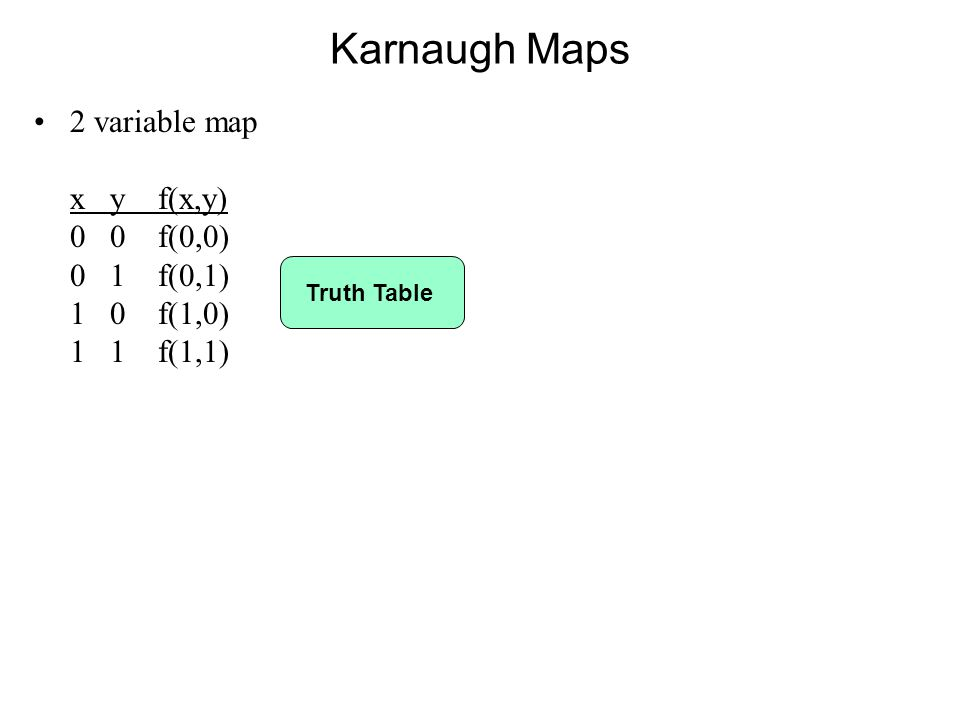 Karnaugh Maps 2 variable map x y f(x,y) 0 0 f(0,0) 0 1 f(0,1) 1 0 f(1,0) 1 1 f(1,1) Truth Table