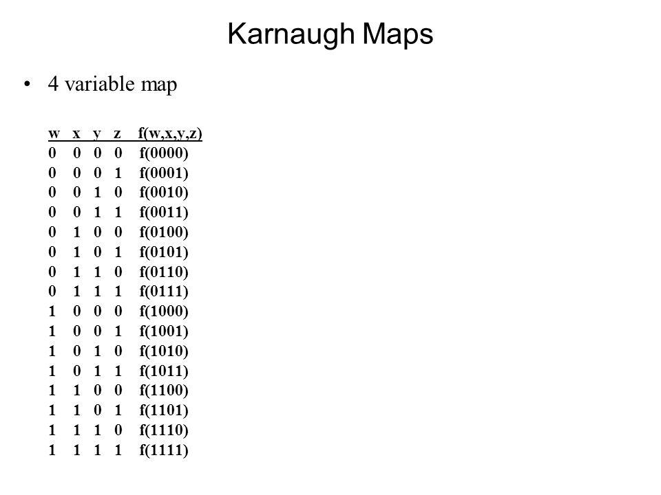 Karnaugh Maps 4 variable map w x y z f(w,x,y,z) 0 0 0 0 f(0000) 0 0 0 1 f(0001) 0 0 1 0 f(0010) 0 0 1 1 f(0011) 0 1 0 0 f(0100) 0 1 0 1 f(0101) 0 1 1 0 f(0110) 0 1 1 1 f(0111) 1 0 0 0 f(1000) 1 0 0 1 f(1001) 1 0 1 0 f(1010) 1 0 1 1 f(1011) 1 1 0 0 f(1100) 1 1 0 1 f(1101) 1 1 1 0 f(1110) 1 1 1 1 f(1111)