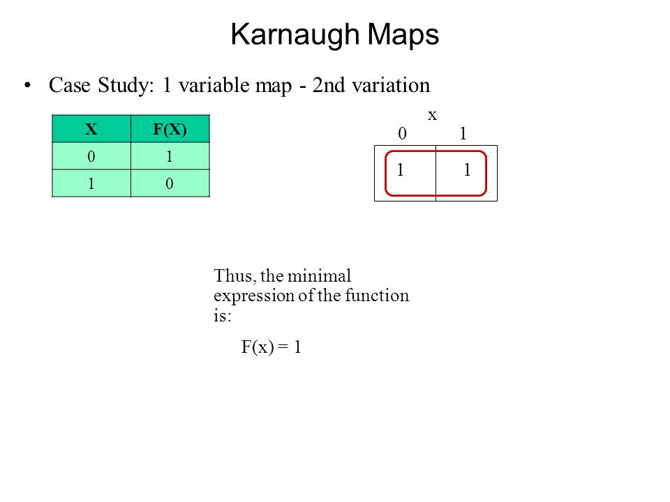 Karnaugh Maps Case Study: 1 variable map - 2nd variation 11 x 0 1 Thus, the minimal expression of the function is: F(x) = 1 XF(X) 01 10