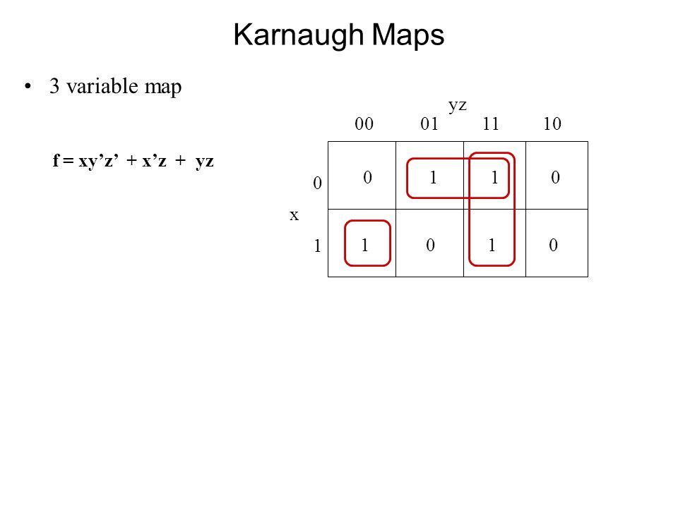 Karnaugh Maps 3 variable map 0 1 1 0 yz 00 01 11 10 0x10x1 1 0 f = xy'z' + x'z + yz