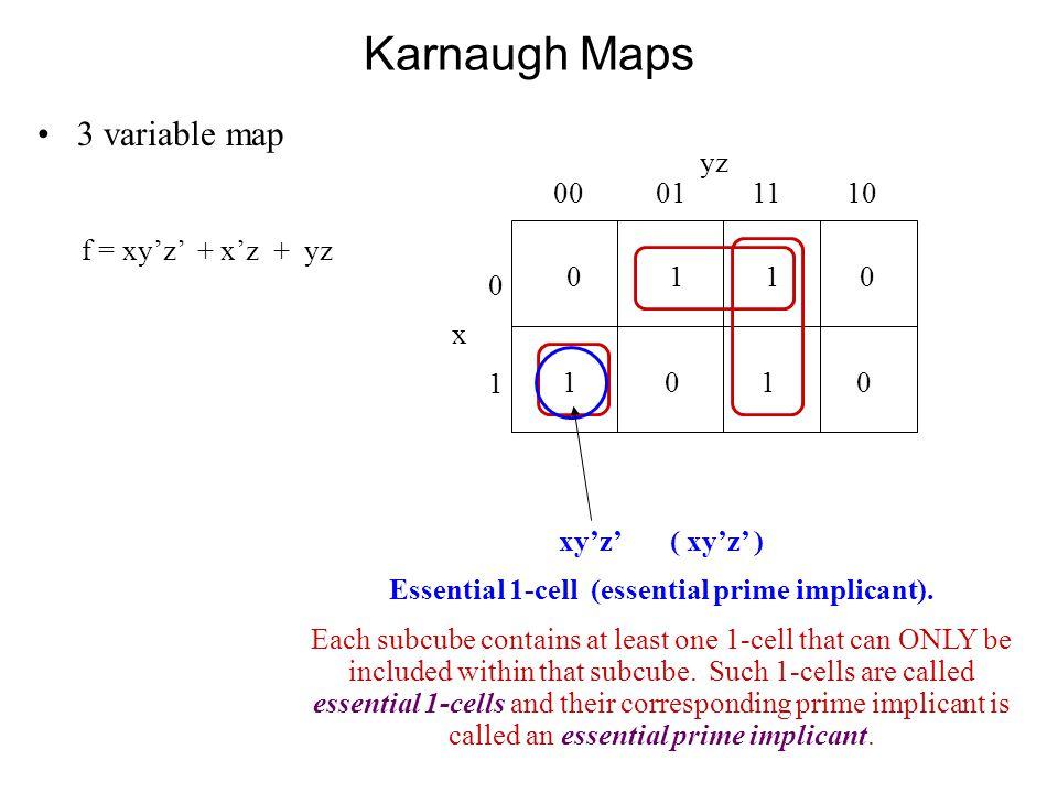 Karnaugh Maps 3 variable map 0 1 1 0 yz 00 01 11 10 0x10x1 1 0 f = xy'z' + x'z + yz xy'z' ( xy'z' ) Essential 1-cell (essential prime implicant).