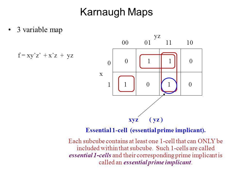 Karnaugh Maps 3 variable map 0 1 1 0 yz 00 01 11 10 0x10x1 1 0 f = xy'z' + x'z + yz xyz ( yz ) Essential 1-cell (essential prime implicant).