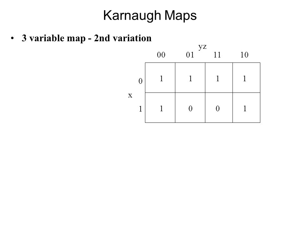 Karnaugh Maps 3 variable map - 2nd variation 1 1 1 1 yz 00 01 11 10 0x10x1 1 0 0 1