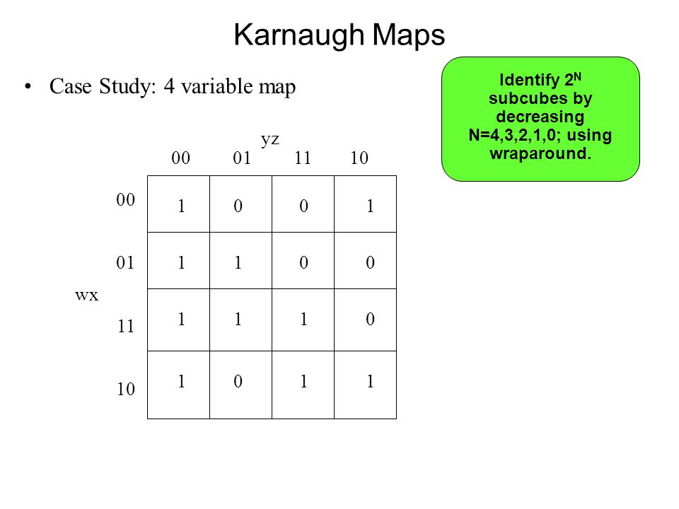 Karnaugh Maps Case Study: 4 variable map 1 0 0 1 yz 00 01 11 10 00 01 wx 11 10 1 1 0 0 1 1 1 0 1 0 1 1 Identify 2 N subcubes by decreasing N=4,3,2,1,0; using wraparound.