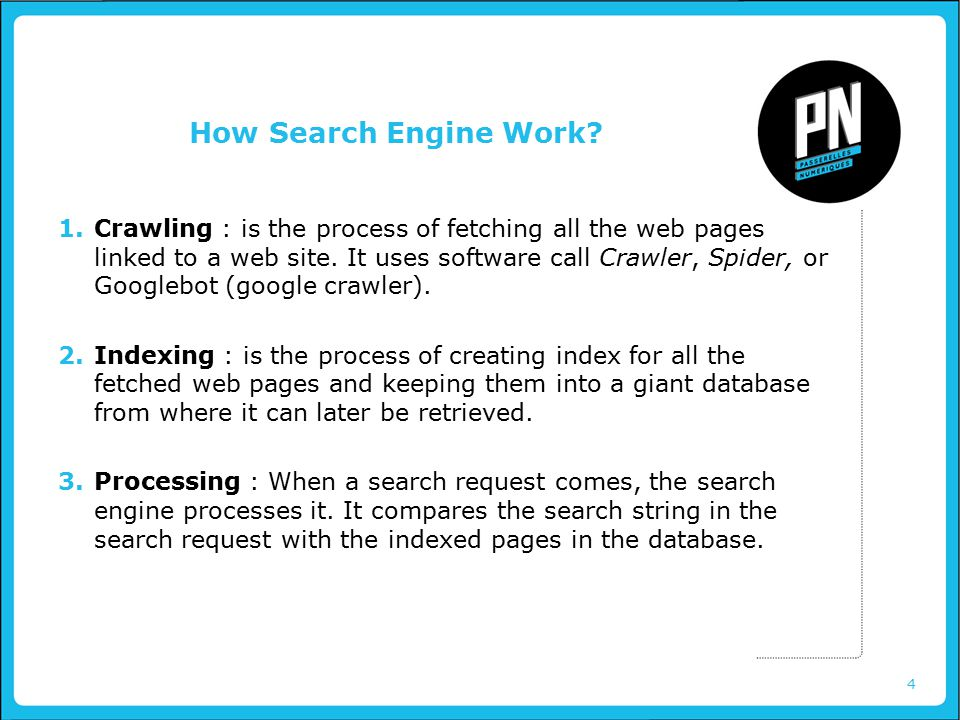 4 How Search Engine Work.