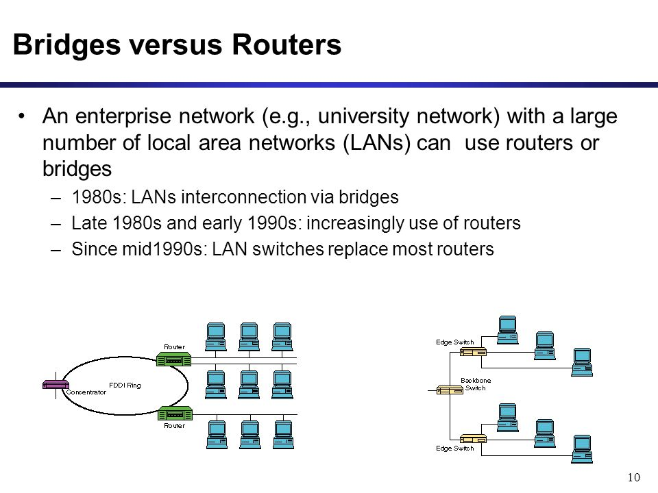 10 Bridges versus Routers An enterprise network (e.g., university network) with a large number of local area networks (LANs) can use routers or bridges –1980s: LANs interconnection via bridges –Late 1980s and early 1990s: increasingly use of routers –Since mid1990s: LAN switches replace most routers