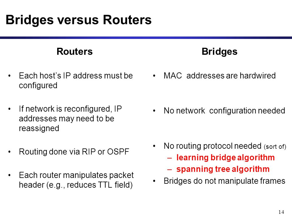 14 Bridges versus Routers Routers Each host's IP address must be configured If network is reconfigured, IP addresses may need to be reassigned Routing done via RIP or OSPF Each router manipulates packet header (e.g., reduces TTL field) Bridges MAC addresses are hardwired No network configuration needed No routing protocol needed (sort of) –learning bridge algorithm –spanning tree algorithm Bridges do not manipulate frames