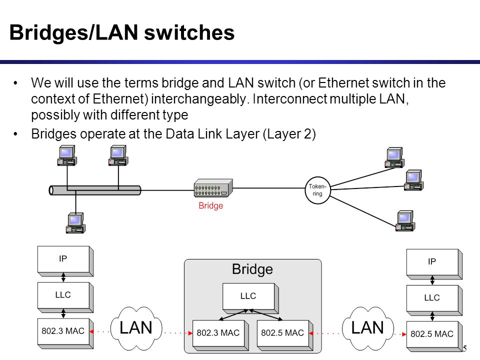 5 Bridges/LAN switches We will use the terms bridge and LAN switch (or Ethernet switch in the context of Ethernet) interchangeably.