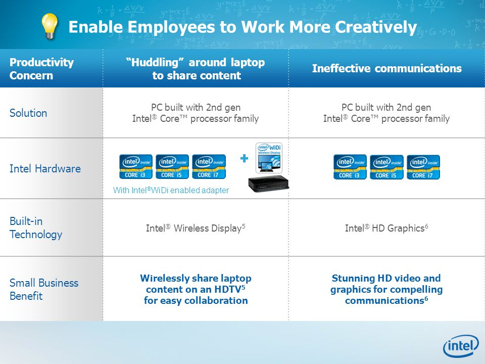 Enable Employees to Work More Creatively Productivity Concern Huddling around laptop to share content Ineffective communications Solution PC built with 2nd gen Intel ® Core™ processor family PC built with 2nd gen Intel ® Core™ processor family Intel Hardware Built-in Technology Intel ® Wireless Display 5 Intel ® HD Graphics 6 Small Business Benefit Wirelessly share laptop content on an HDTV 5 for easy collaboration Stunning HD video and graphics for compelling communications 6 With Intel ® WiDi enabled adapter