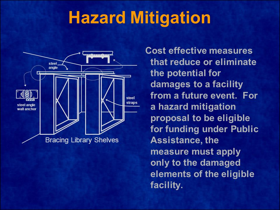 Hazard Mitigation Cost effective measures that reduce or eliminate the potential for damages to a facility from a future event.