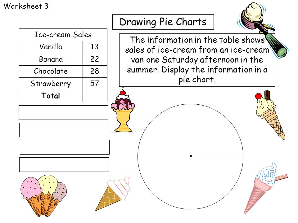 Printable Worksheets pie charts worksheets : The pie charts below are divided into equal segments. By using the ...