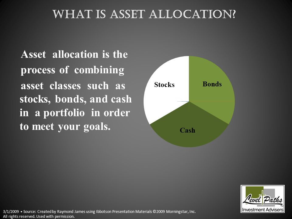 What is Asset Allocation.