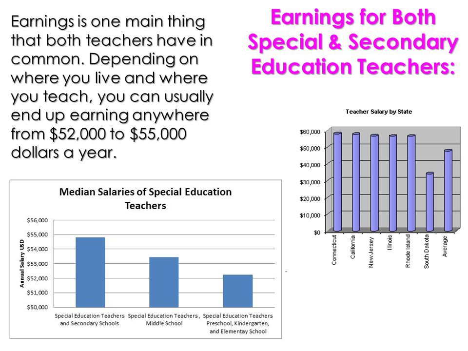Earnings for Both Special & Secondary Education Teachers: Earnings is one main thing that both teachers have in common.